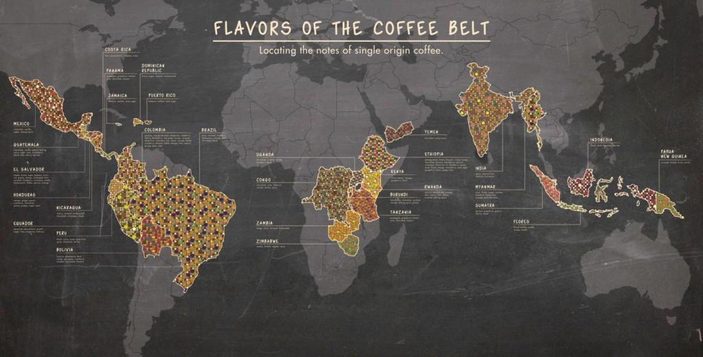 The Coffee Belt flavours
